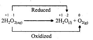 MP Board Class 11th Chemistry Notes Chapter 8 Redox Reactions 1