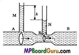 MP Board Class 11th Physics Important Questions Chapter 10 Mechanical Properties of Fluids 13
