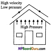 MP Board Class 11th Physics Important Questions Chapter 10 Mechanical Properties of Fluids 9