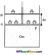MP Board Class 11th Physics Important Questions Chapter 12 Thermodynamics 1