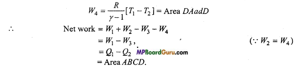 MP Board Class 11th Physics Important Questions Chapter 12 Thermodynamics 10