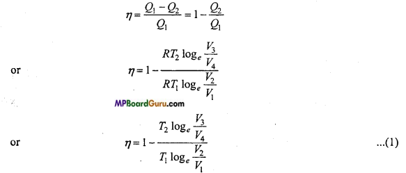 MP Board Class 11th Physics Important Questions Chapter 12 Thermodynamics 11