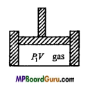 MP Board Class 11th Physics Important Questions Chapter 12 Thermodynamics 2