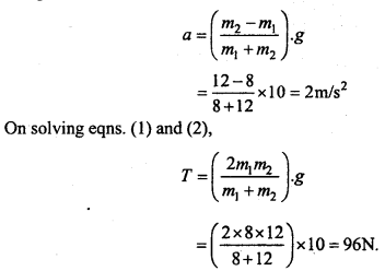 MP Board Class 11th Physics Important Questions Chapter 5 Laws of Motion 17