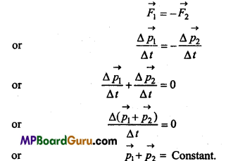 MP Board Class 11th Physics Important Questions Chapter 5 Laws of Motion 9