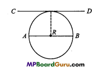 MP Board Class 11th Physics Important Questions Chapter 7 System of Particles and Rotational Motion 16