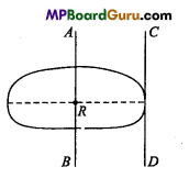 MP Board Class 11th Physics Important Questions Chapter 7 System of Particles and Rotational Motion 17