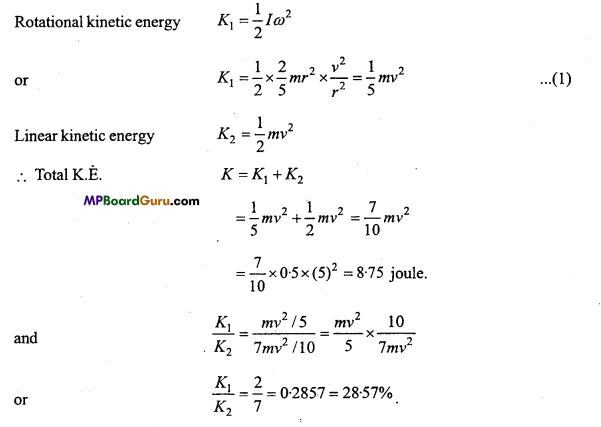 MP Board Class 11th Physics Important Questions Chapter 7 System of Particles and Rotational Motion 18