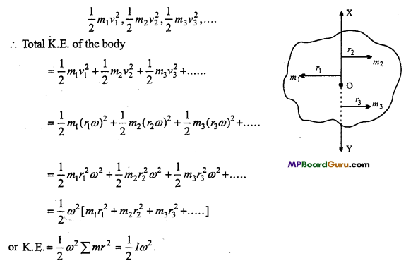 MP Board Class 11th Physics Important Questions Chapter 7 System of Particles and Rotational Motion 7