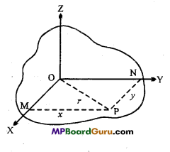 MP Board Class 11th Physics Important Questions Chapter 7 System of Particles and Rotational Motion 8