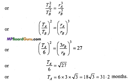 MP Board Class 11th Physics Important Questions Chapter 8 Gravitation 19