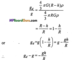 MP Board Class 11th Physics Important Questions Chapter 8 Gravitation 5