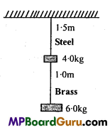 MP Board Class 11th Physics Important Questions Chapter 9 Mechanical Properties of Solids 12