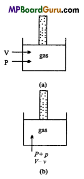 MP Board Class 11th Physics Important Questions Chapter 9 Mechanical Properties of Solids 2