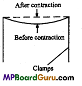 MP Board Class 11th Physics Important Questions Chapter 9 Mechanical Properties of Solids 6