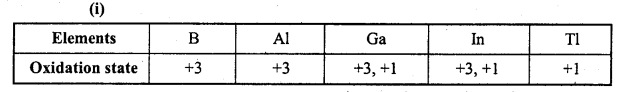 MP Board Class 11th Chemistry Important Questions Chapter 11 The p-Block Elements 30
