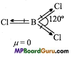 MP Board Class 11th Chemistry Important Questions Chapter 11 The p-Block Elements 6